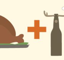 Bier aan de kerstdis – vijf smakelijke suggesties